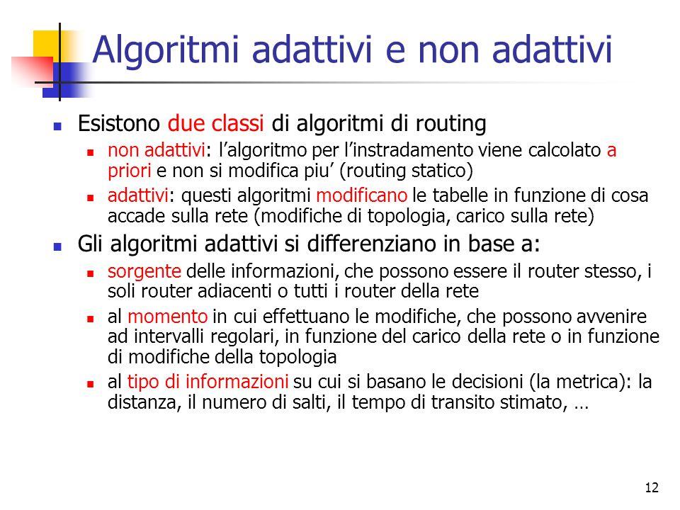 Algoritmi adattivi e non adattivi