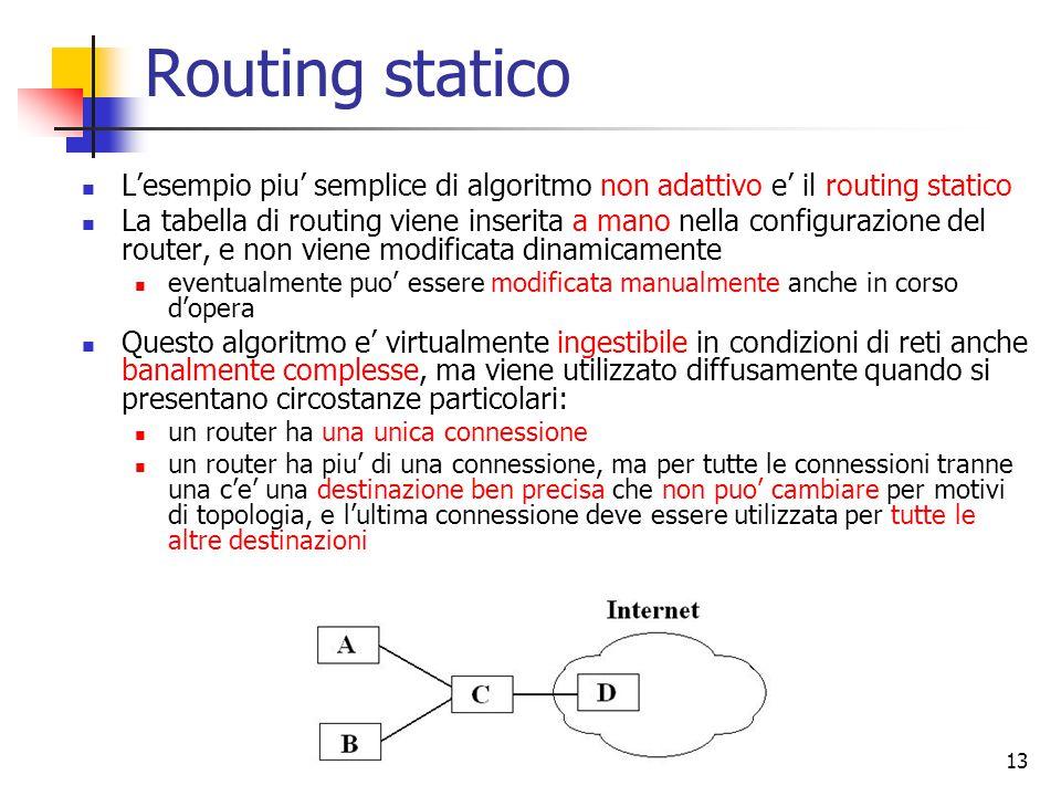 Routing statico L'esempio piu' semplice di algoritmo non adattivo e' il routing statico.