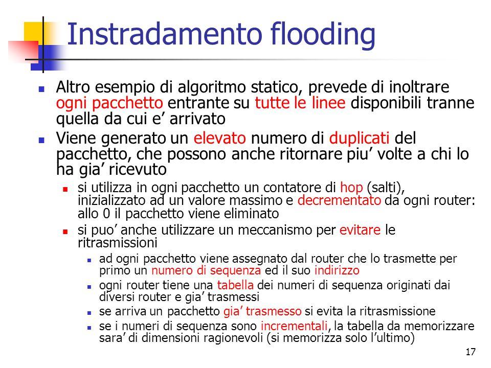 Instradamento flooding