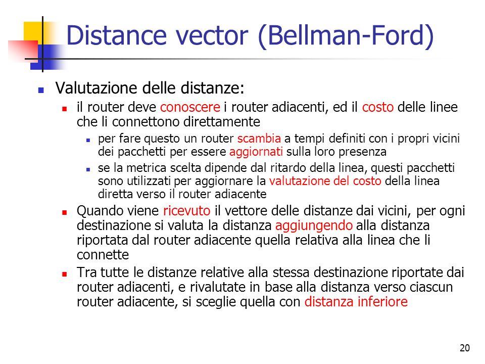Distance vector (Bellman-Ford)