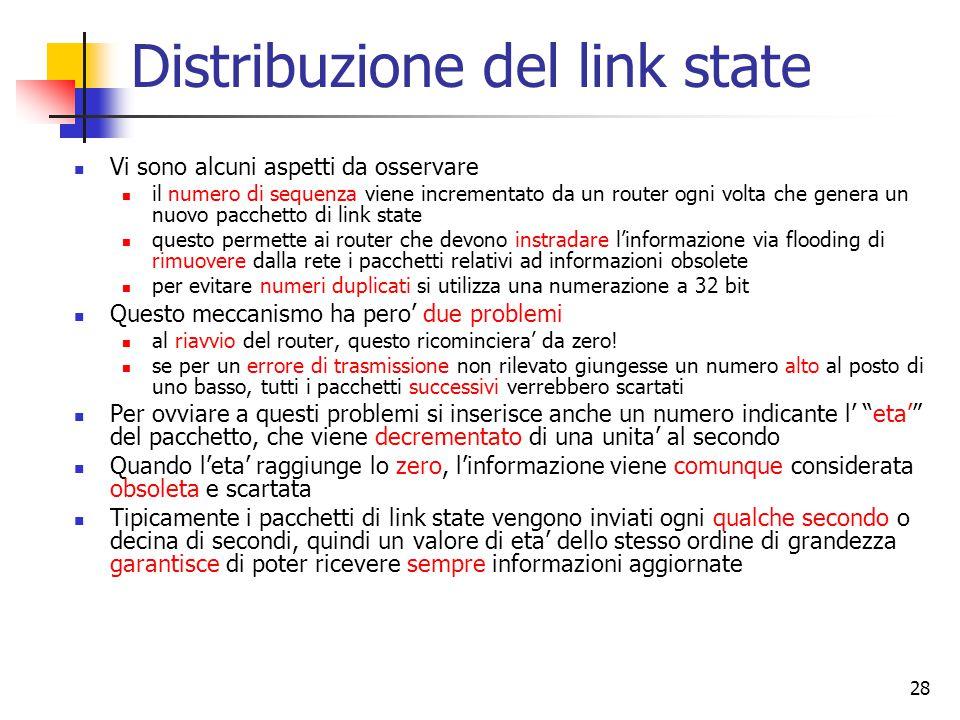 Distribuzione del link state