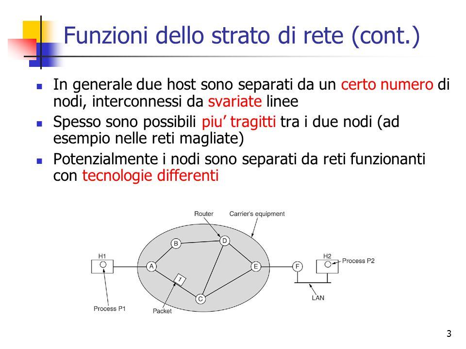 Funzioni dello strato di rete (cont.)