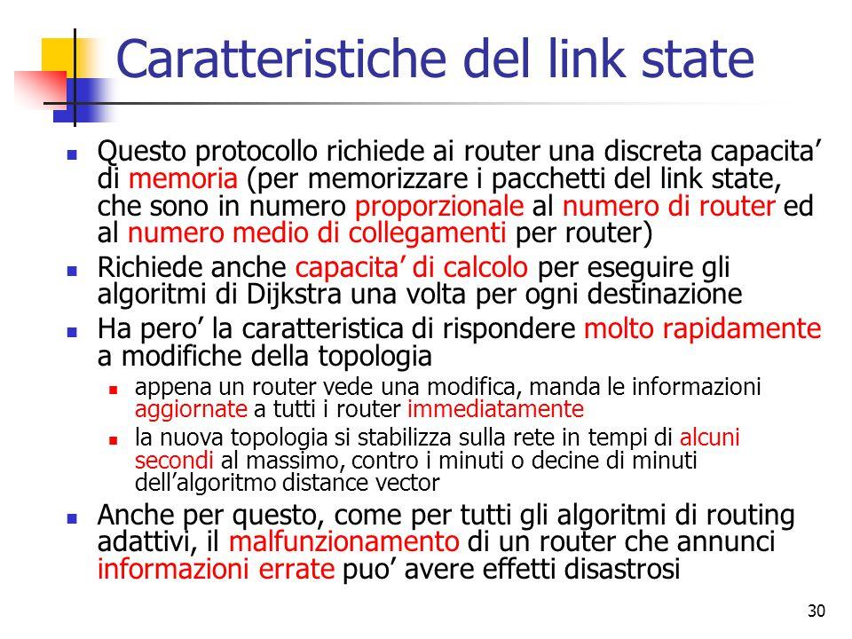 Caratteristiche del link state