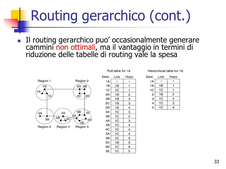 Routing gerarchico (cont.)