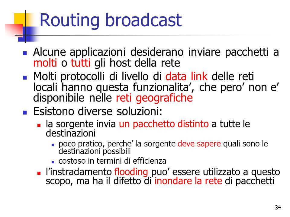 Routing broadcast Alcune applicazioni desiderano inviare pacchetti a molti o tutti gli host della rete.