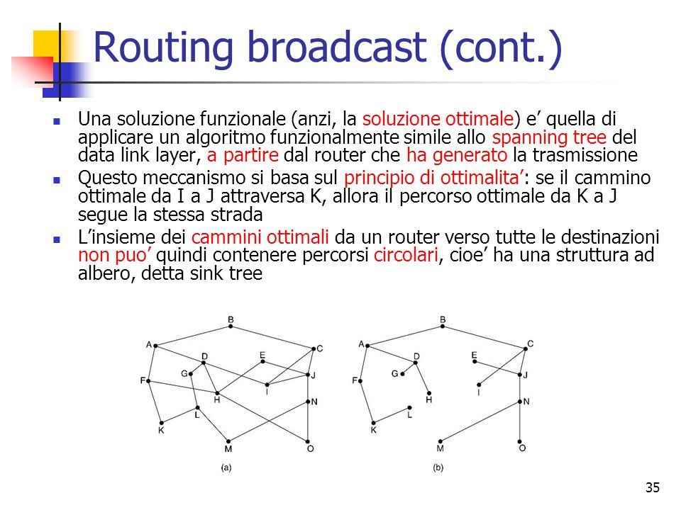 Routing broadcast (cont.)