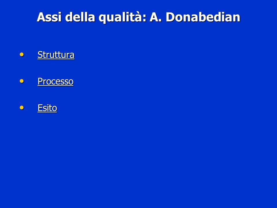 Assi della qualità: A. Donabedian