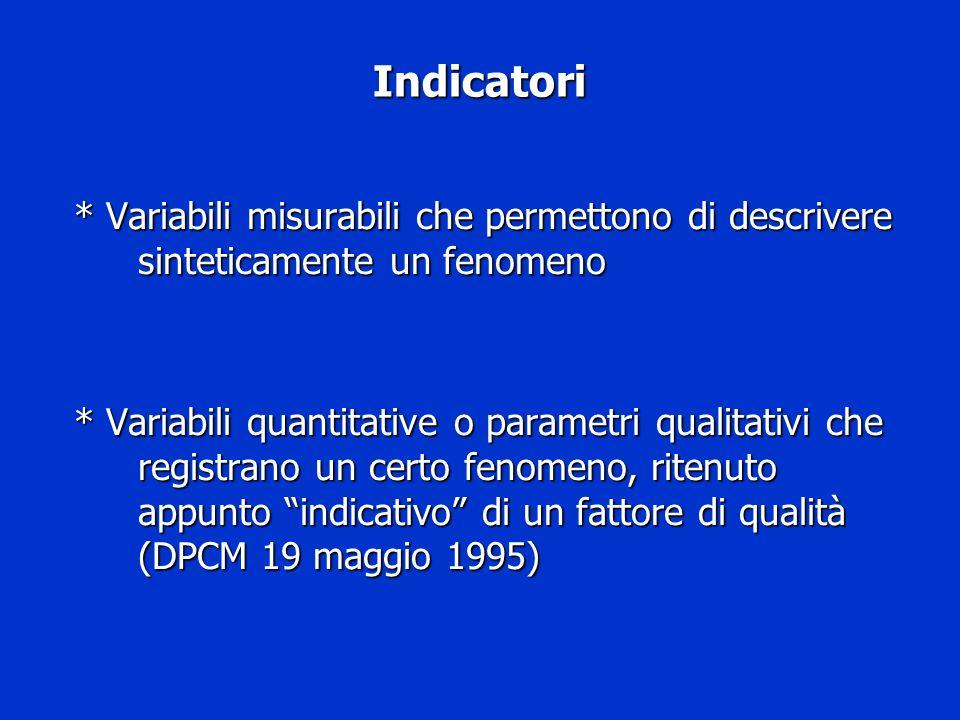 Indicatori * Variabili misurabili che permettono di descrivere sinteticamente un fenomeno.