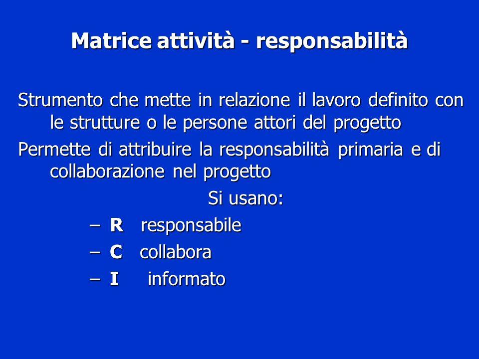 Matrice attività - responsabilità