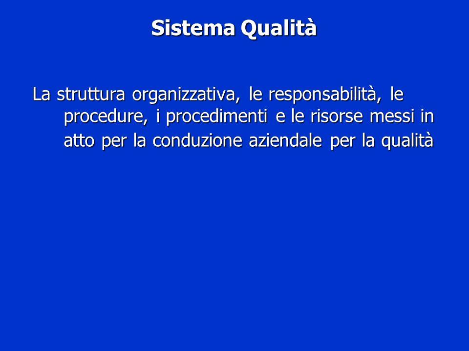 Sistema Qualità