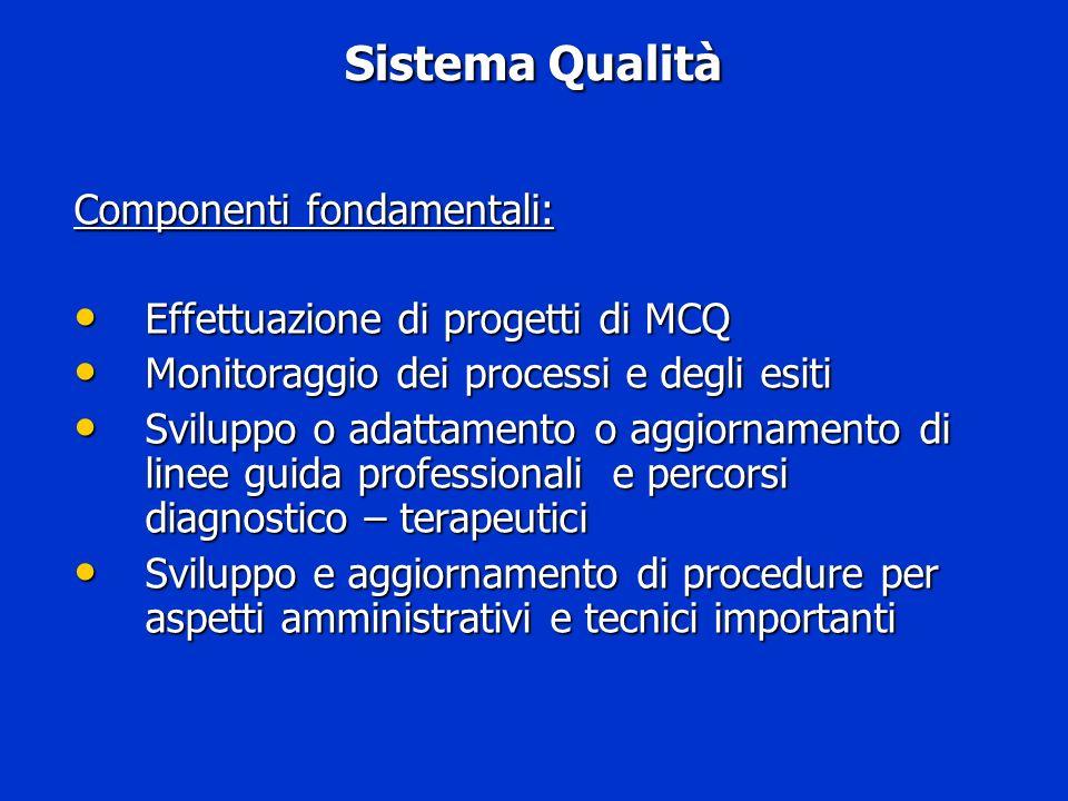 Sistema Qualità Componenti fondamentali:
