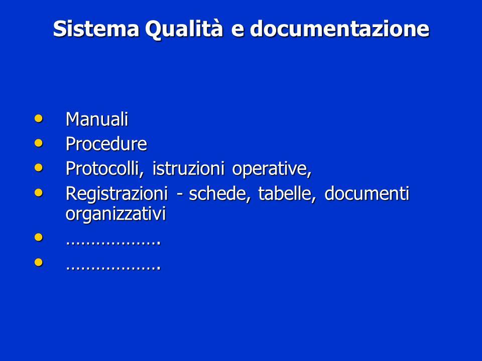 Sistema Qualità e documentazione
