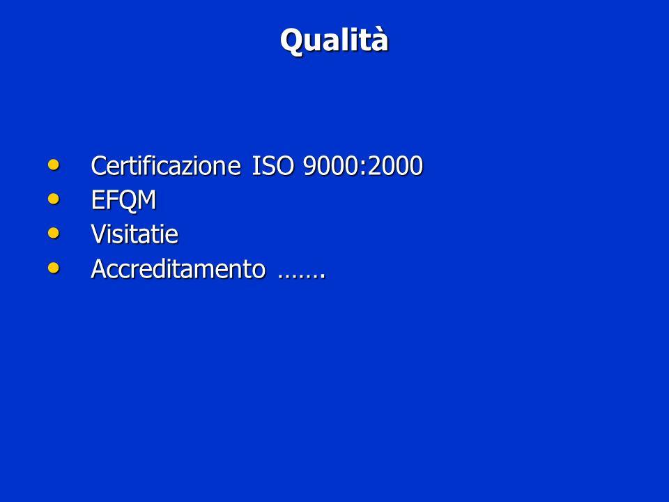 Certificazione ISO 9000:2000 EFQM Visitatie Accreditamento …….