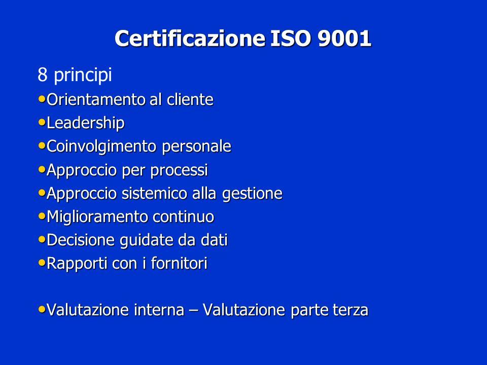 Certificazione ISO 9001 8 principi Orientamento al cliente Leadership