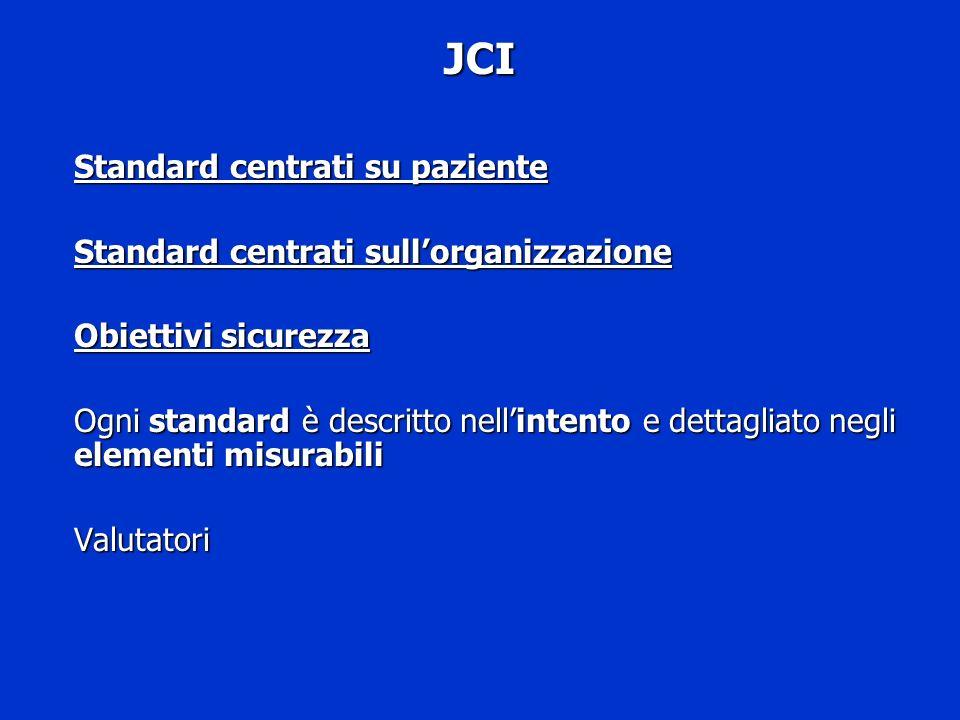 JCI Standard centrati su paziente