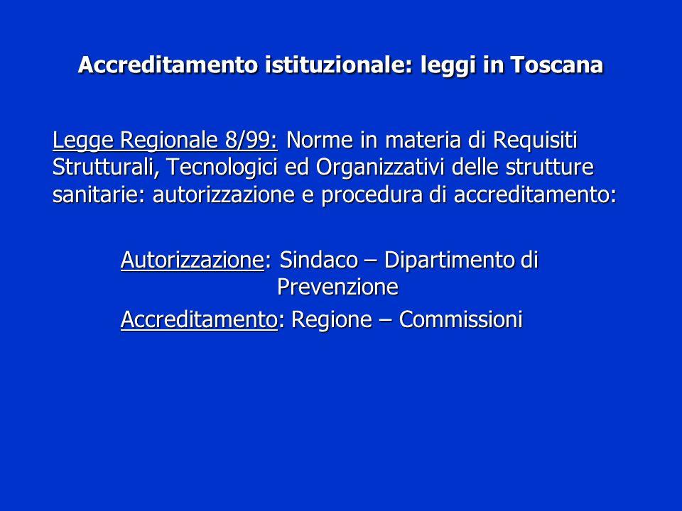 Accreditamento istituzionale: leggi in Toscana