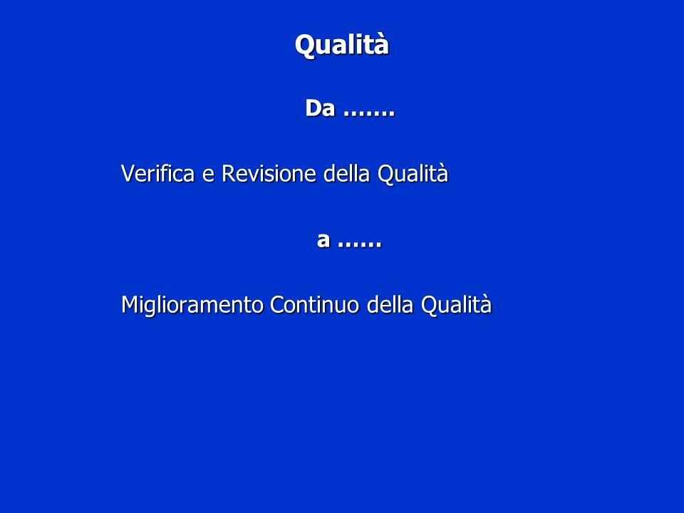 Qualità Da ……. Verifica e Revisione della Qualità a ……