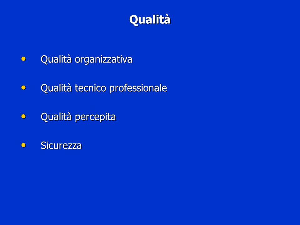Qualità Qualità organizzativa Qualità tecnico professionale