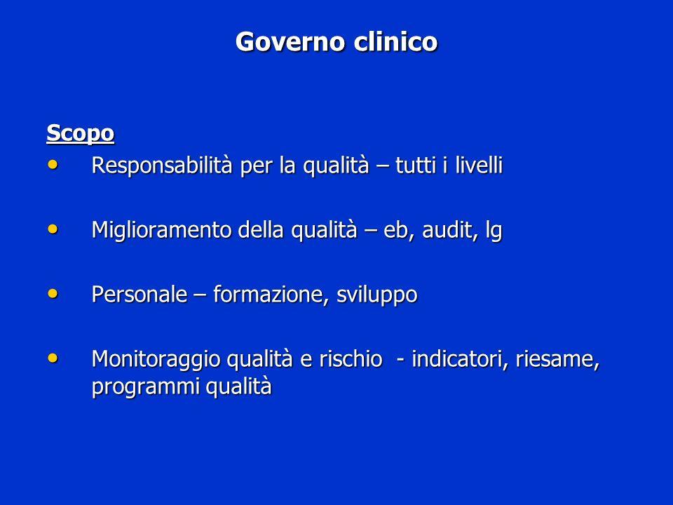 Governo clinico Scopo Responsabilità per la qualità – tutti i livelli