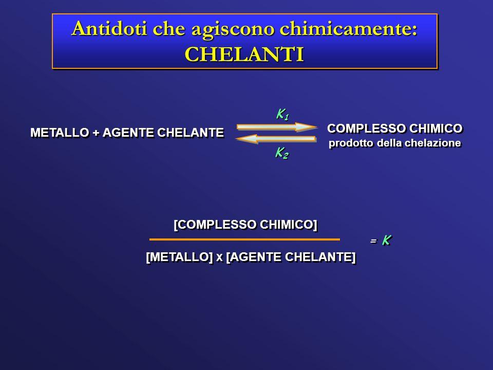 Antidoti che agiscono chimicamente: CHELANTI prodotto della chelazione