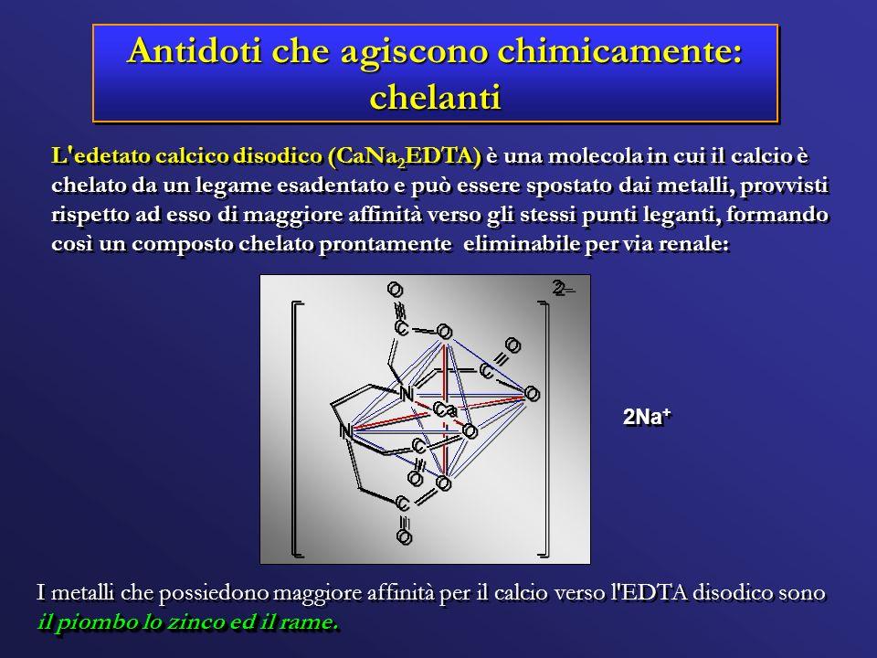 Antidoti che agiscono chimicamente: chelanti