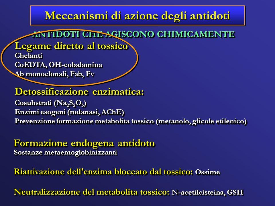 Meccanismi di azione degli antidoti