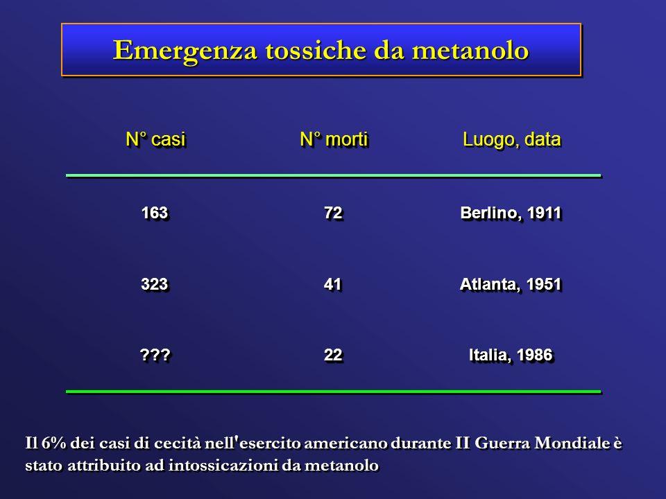 Emergenza tossiche da metanolo