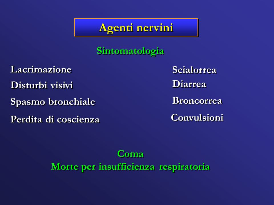 Morte per insufficienza respiratoria