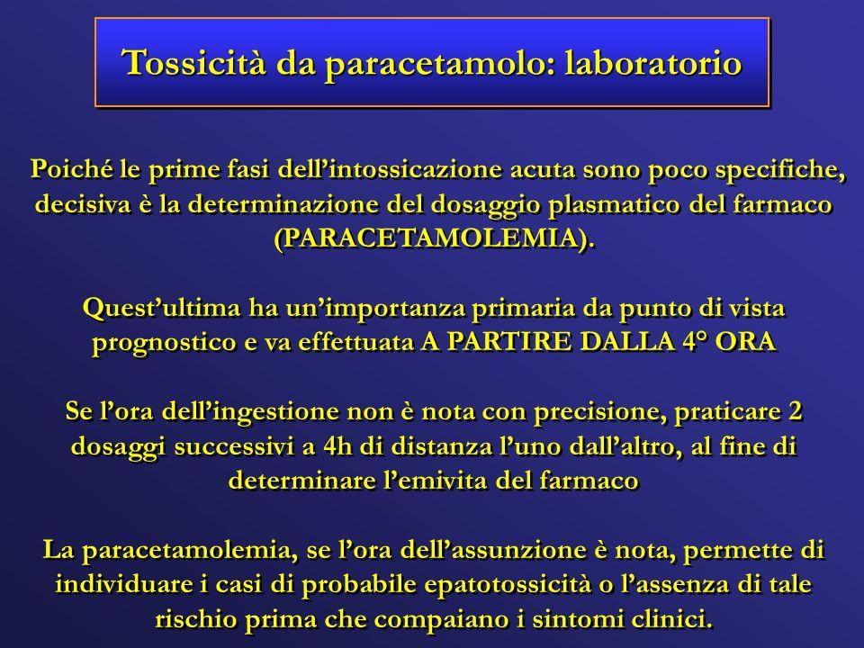 Tossicità da paracetamolo: laboratorio