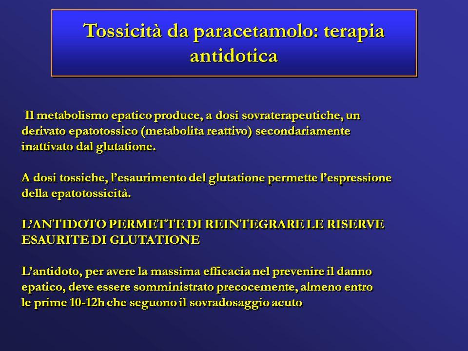 Tossicità da paracetamolo: terapia antidotica