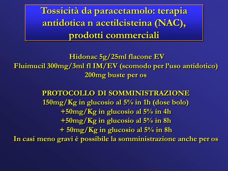 Tossicità da paracetamolo: terapia antidotica n acetilcisteina (NAC), prodotti commerciali