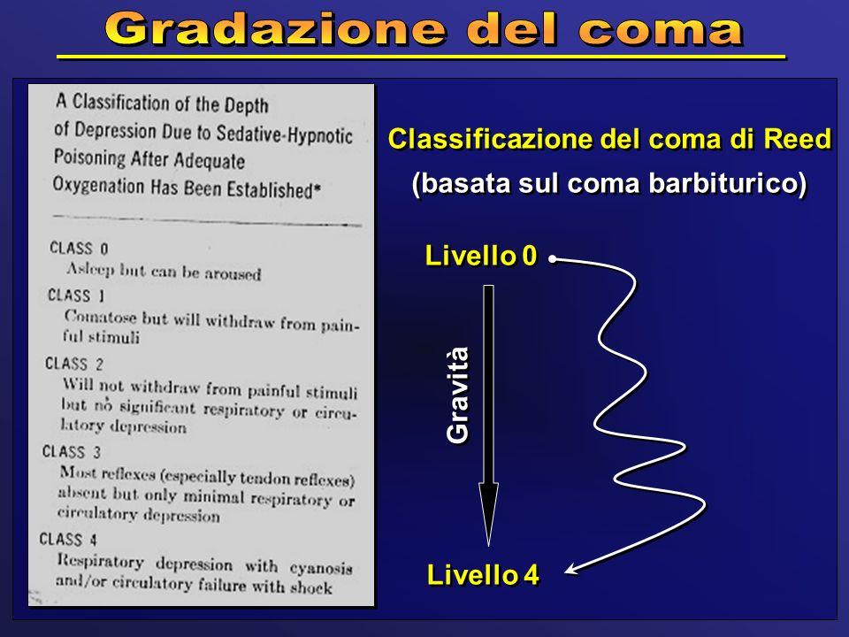 Classificazione del coma di Reed (basata sul coma barbiturico)