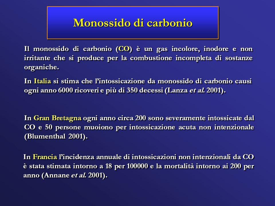 Dipartimento di farmacologia preclinica e clinica ppt for Intossicazione da monossido di carbonio