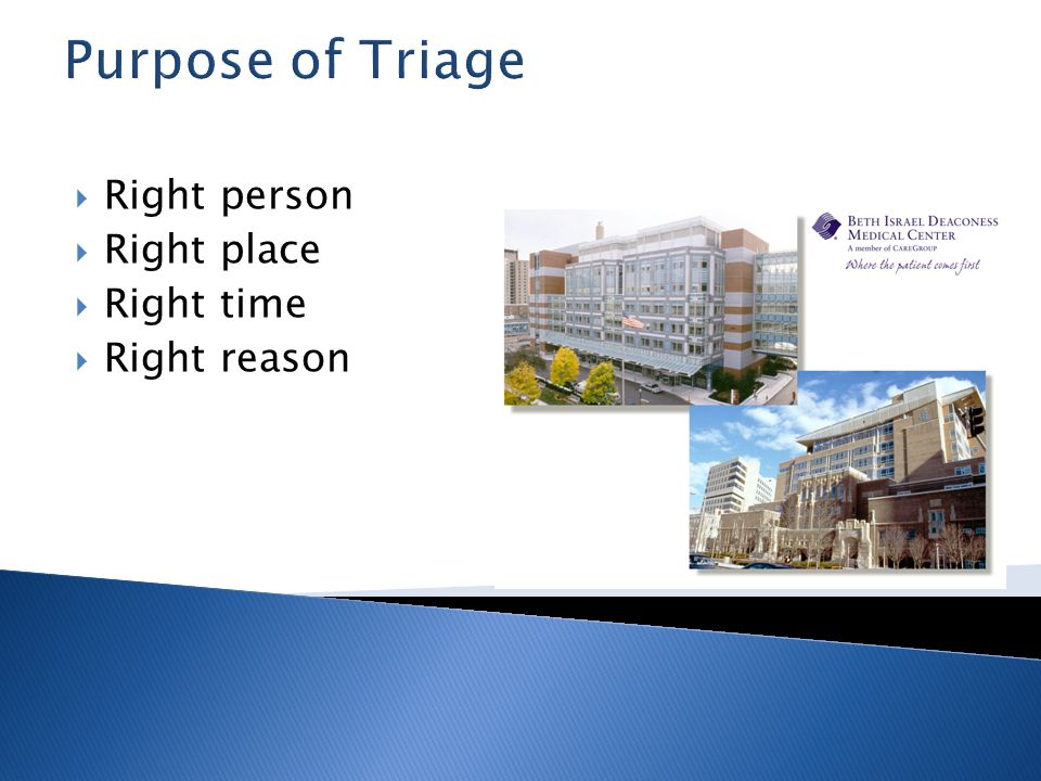 Purpose of Triage Right person Right place Right time Right reason