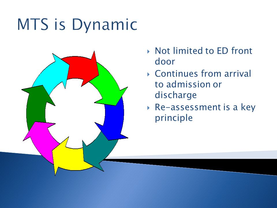 MTS is Dynamic Not limited to ED front door