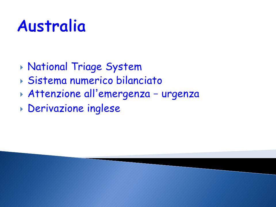 Australia National Triage System Sistema numerico bilanciato