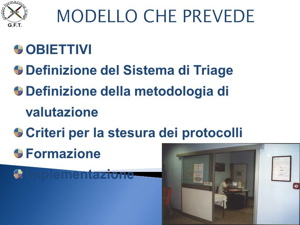 MODELLO CHE PREVEDE OBIETTIVI Definizione del Sistema di Triage