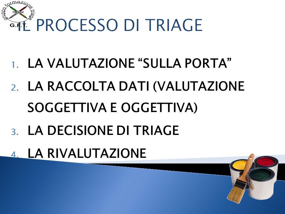 IL PROCESSO DI TRIAGE LA VALUTAZIONE SULLA PORTA