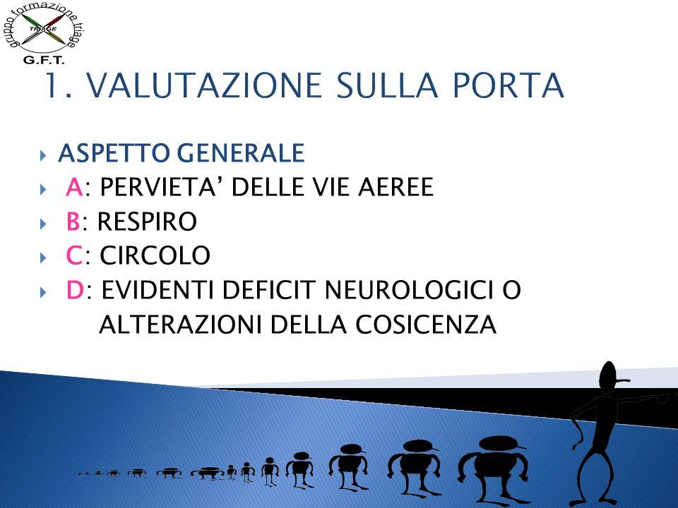 1. VALUTAZIONE SULLA PORTA