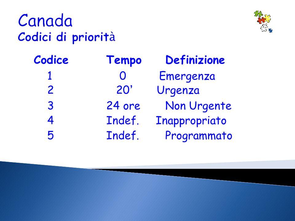 Canada Codici di priorità