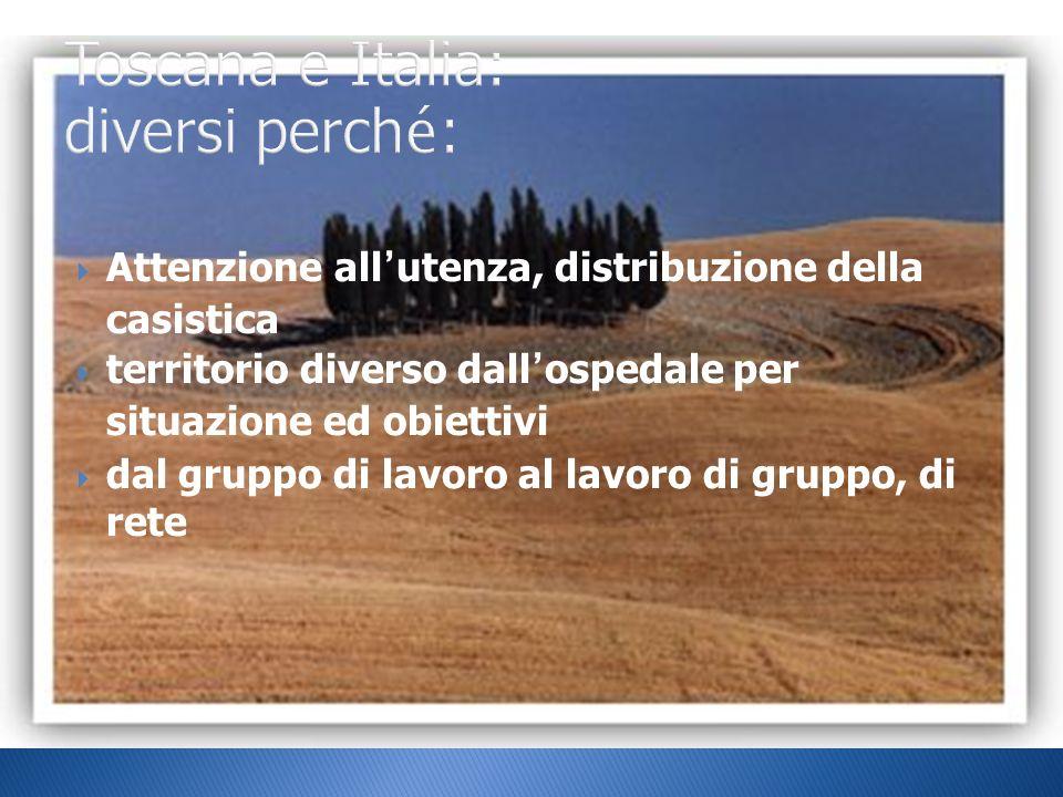 Toscana e Italia: diversi perché: