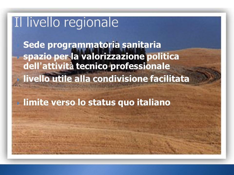 Il livello regionale Sede programmatoria sanitaria