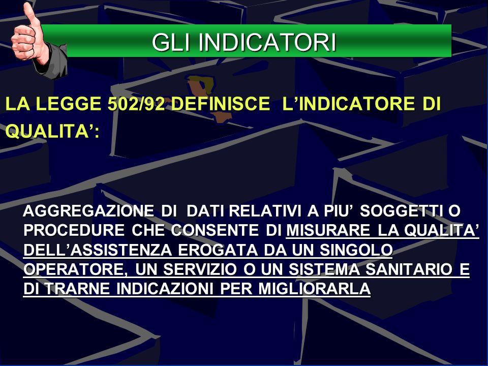 GLI INDICATORI LA LEGGE 502/92 DEFINISCE L'INDICATORE DI QUALITA':