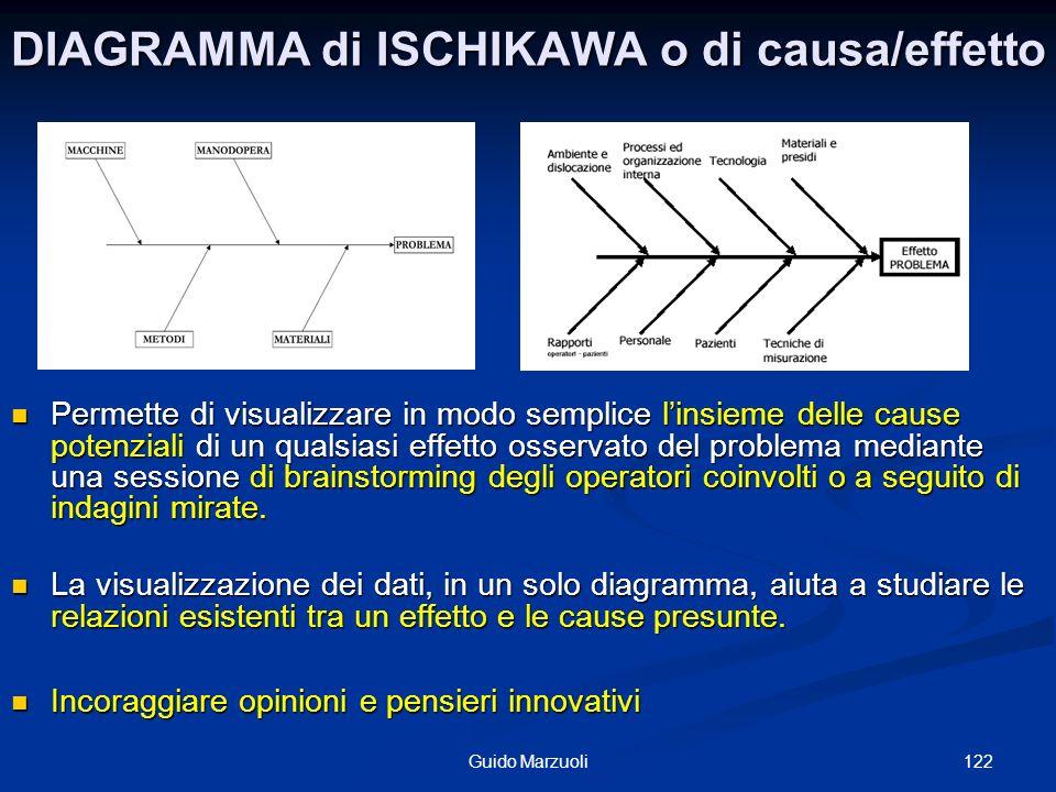 DIAGRAMMA di ISCHIKAWA o di causa/effetto