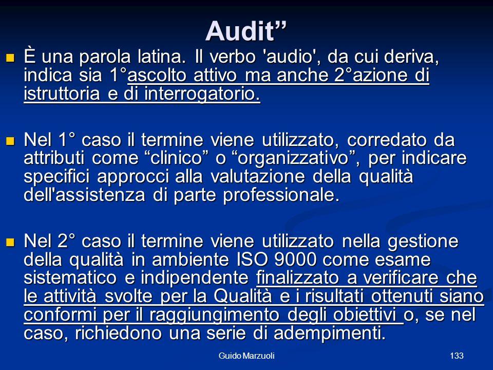 Audit È una parola latina. Il verbo audio , da cui deriva, indica sia 1°ascolto attivo ma anche 2°azione di istruttoria e di interrogatorio.