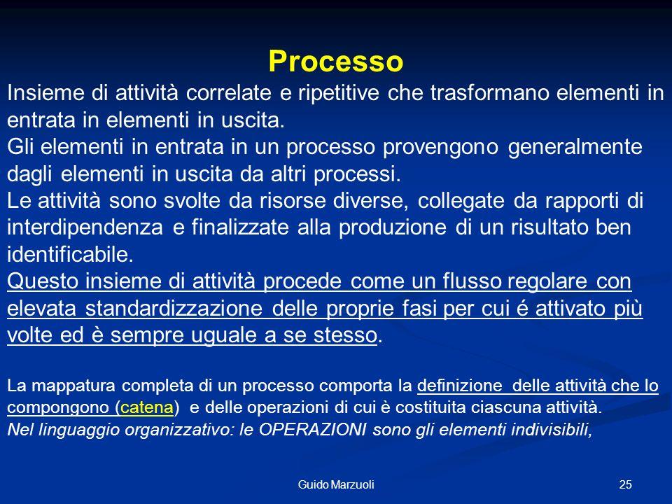 Processo. Insieme di attività correlate e ripetitive che trasformano elementi in entrata in elementi in uscita.