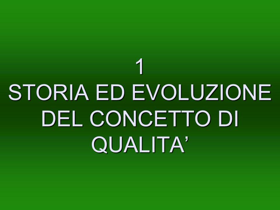1 STORIA ED EVOLUZIONE DEL CONCETTO DI QUALITA'