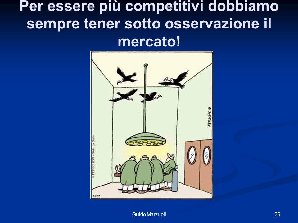 Per essere più competitivi dobbiamo sempre tener sotto osservazione il mercato!