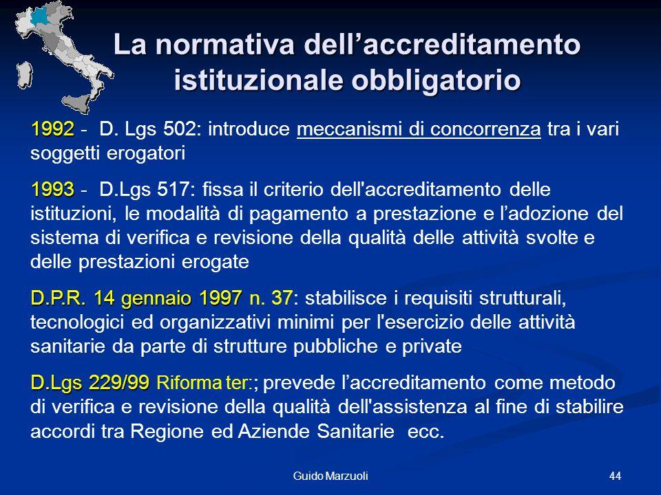 La normativa dell'accreditamento istituzionale obbligatorio
