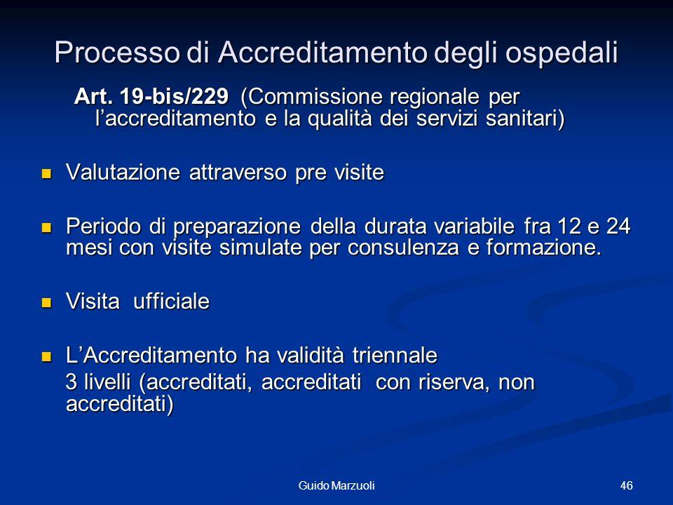 Processo di Accreditamento degli ospedali